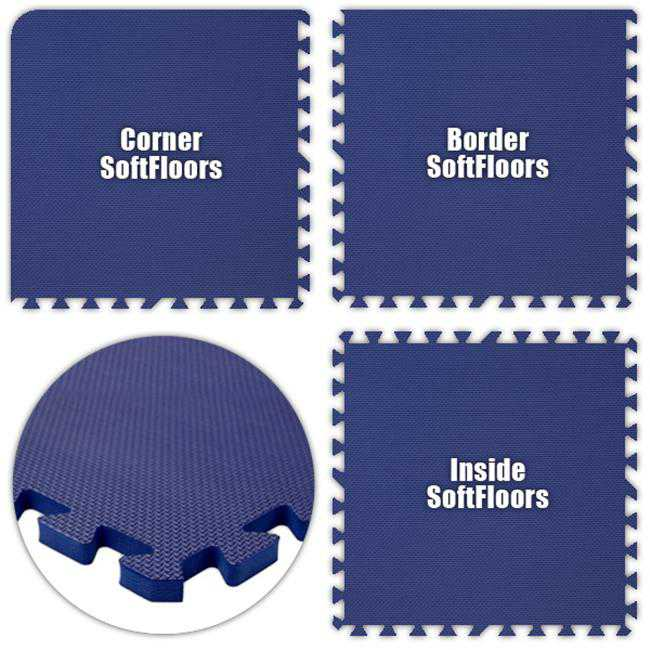 Alessco SFRB3236 SoftFloors -Royal Blue -32 x 36 Set